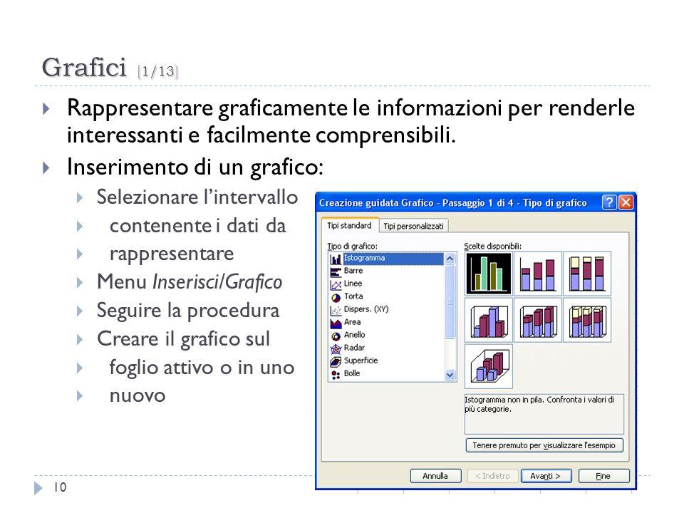 Grafici [1/13]Rappresentare graficamente le informazioni per renderle interessanti e facilmente comprensibili.